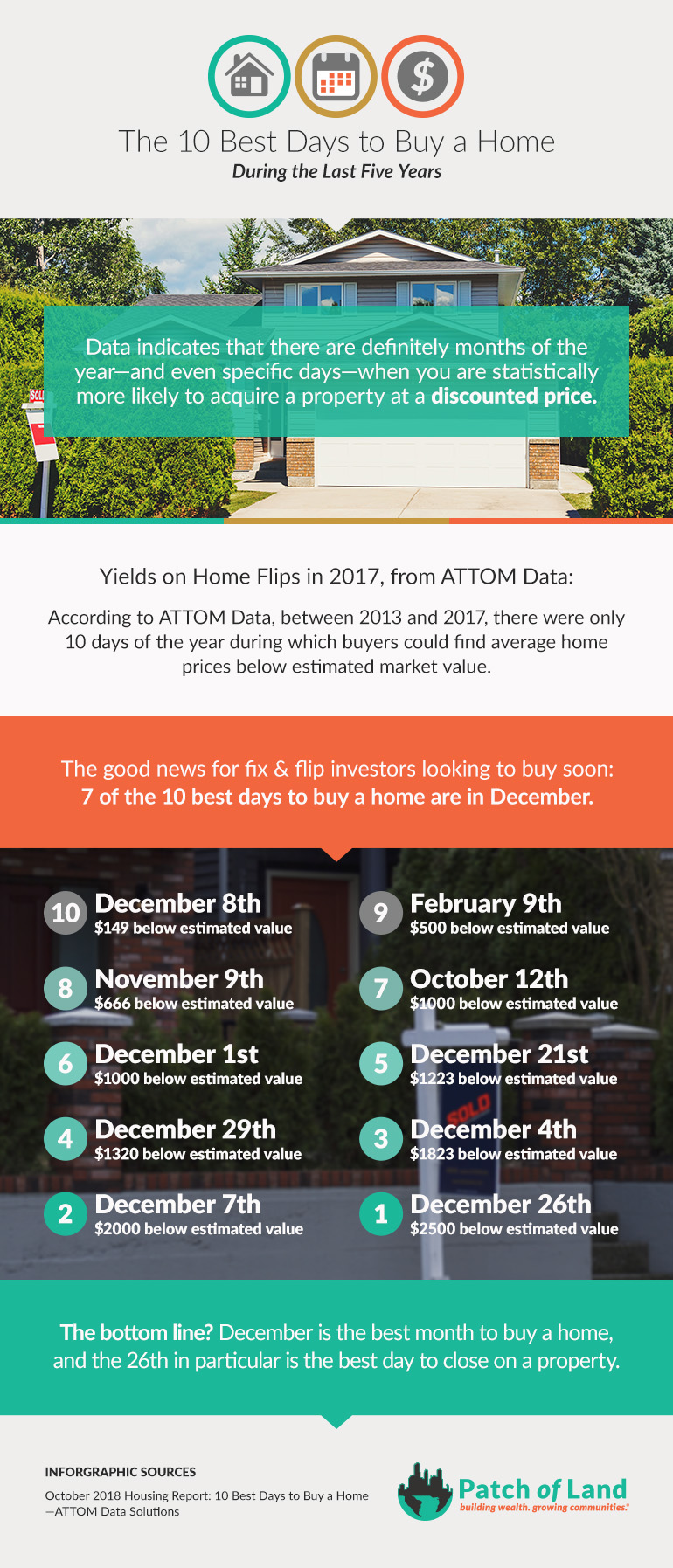 The 10 Best Days to Buy a Home / Blog